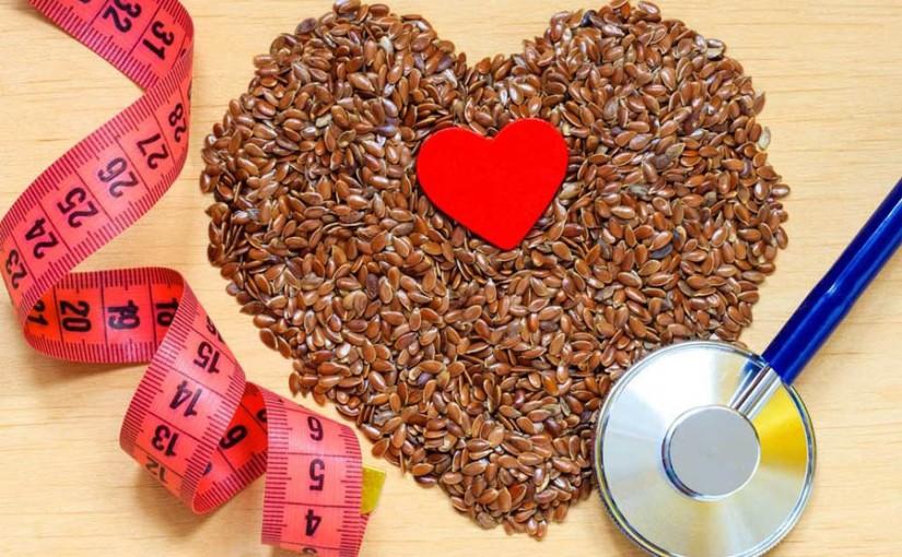 Food Cholesterol