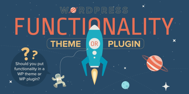 Functionality of WordPress